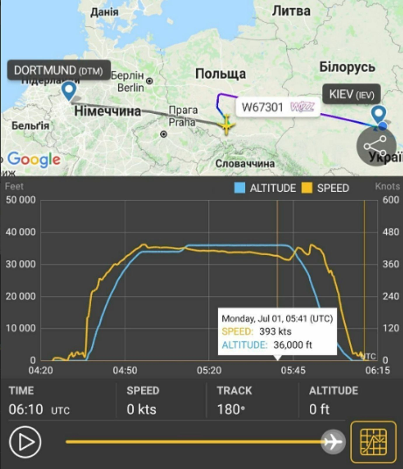 Samolot z Kijowa awaryjnie lądował w Katowicach