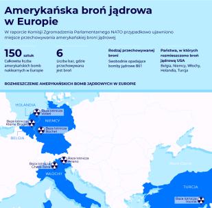 Amerykańska broń jądrowa w Europie
