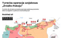 Operacja Turcji w Syrii