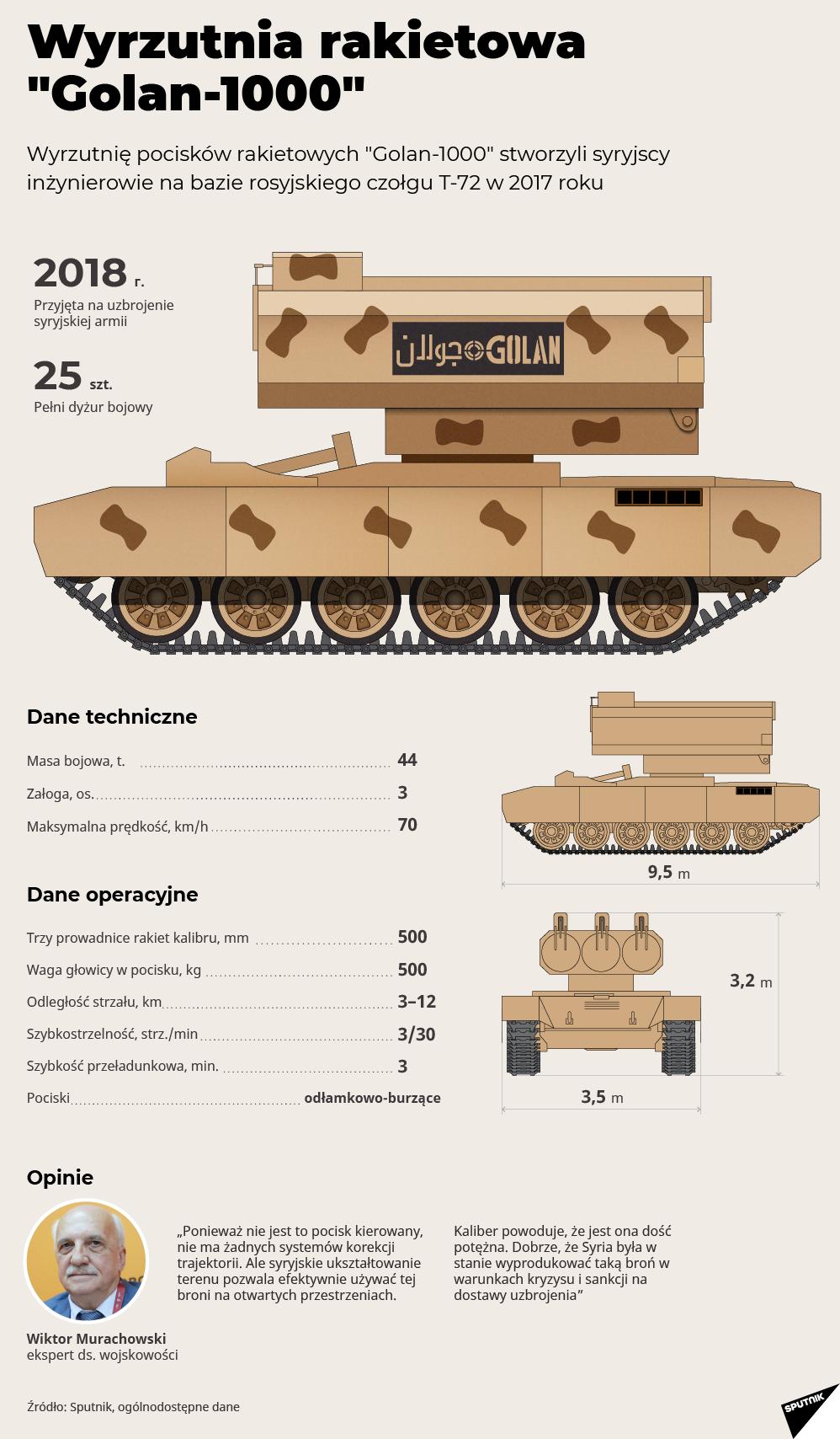 """Wyrzutnia rakietowa """"Golan-1000"""""""