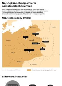 Największe obozy śmierci nazistowskich Niemiec