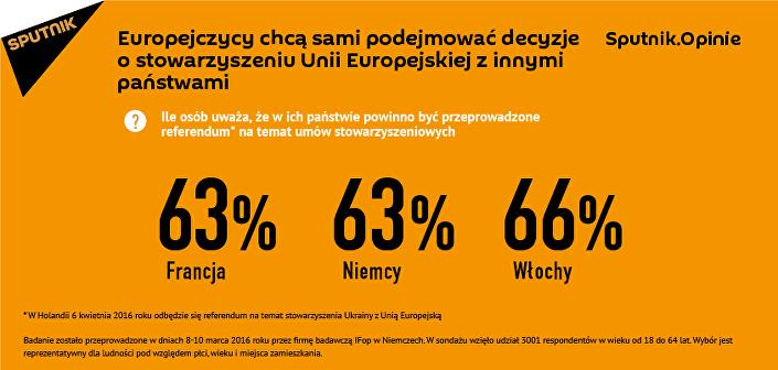 Europejczycy chcą sami decydować, kogo przyjmować do UE