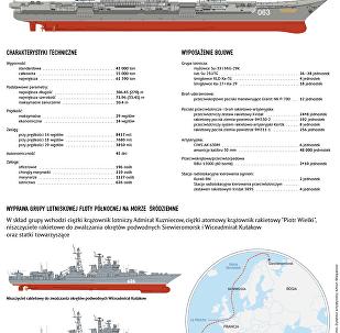 Admirał Kuzniecow