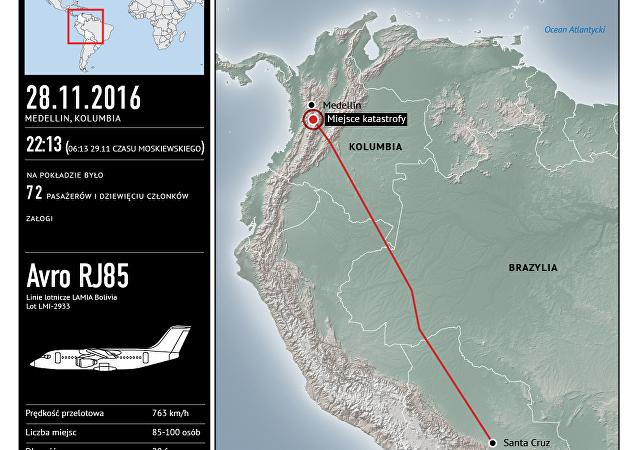Katastrofa samolotu w Kolumbii