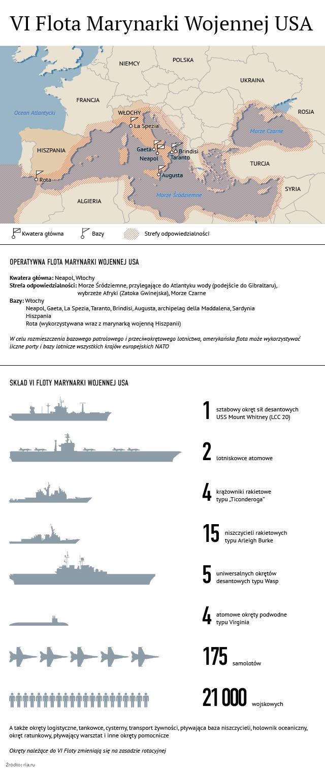 VI Flota Marynarki Wojennej USA