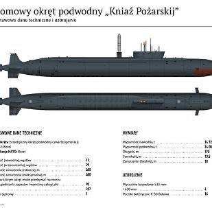 """Atomowy okręt podwodny """"Kniaź Pożarskij"""""""