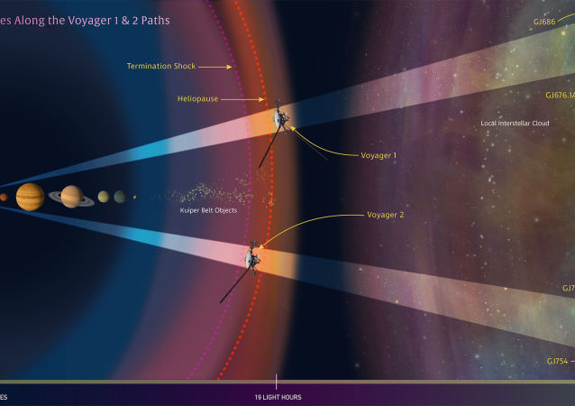 Kosmiczny Teleskop Hubble'a rejestruje możliwą lokalizację sond Voyager