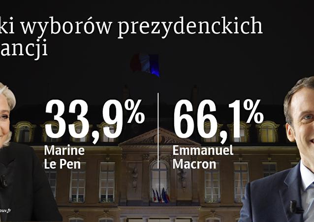 Wyniki wyborów prezydenckich we Francji