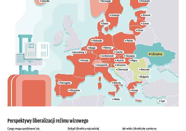 Od 11 czerwca 2017 obywatele Ukrainy mogą bez wiz podróżować do krajów Strefy Schengen