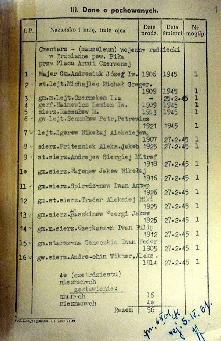 Trzcianka. Opis wojennego cmentarza (mogiły zbiorowej). 1961