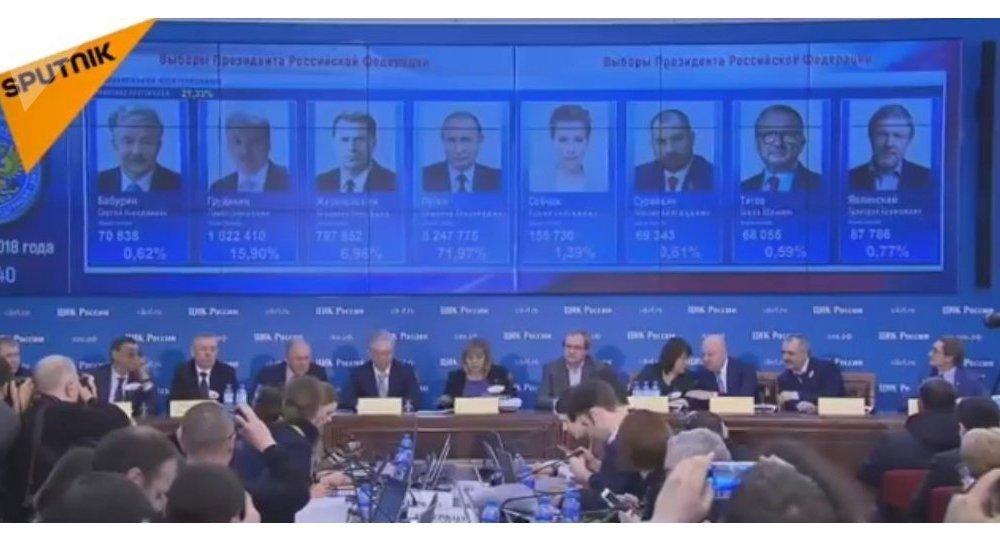 Pierwsze wyniki wyborów prezydenckich 2018