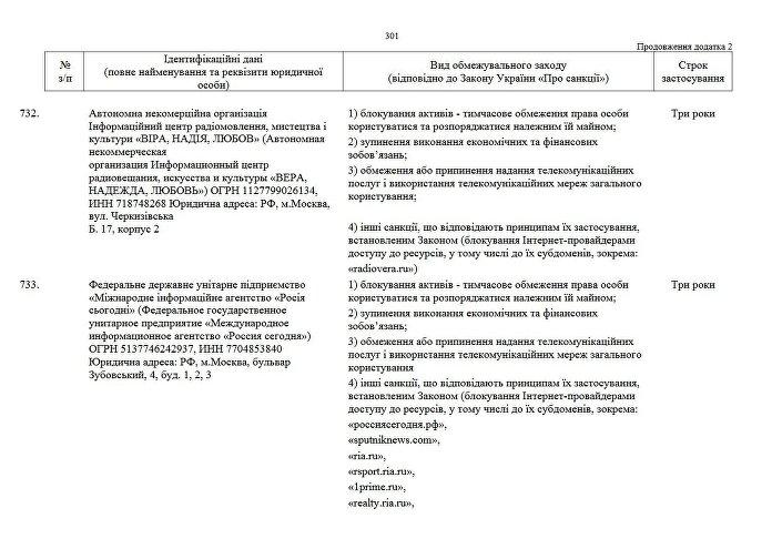 Ukraina blokuje strony agencji MIA Rossiya Segodnya i Sputnika