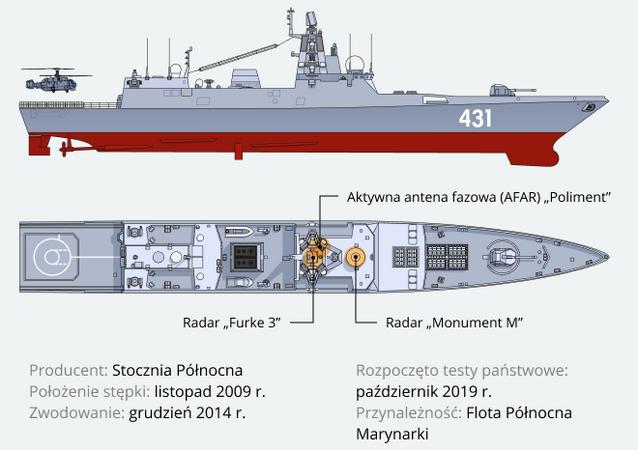 """Fregata """"Admirał Kasatonow"""""""