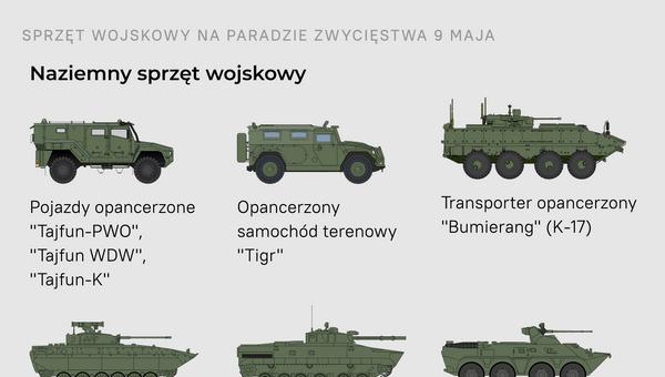 Naziemny sprzęt wojskowy na Paradzie Zwycięstwa w Moskwie - Sputnik Polska