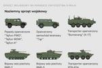 Naziemny sprzęt wojskowy na Paradzie Zwycięstwa w Moskwie