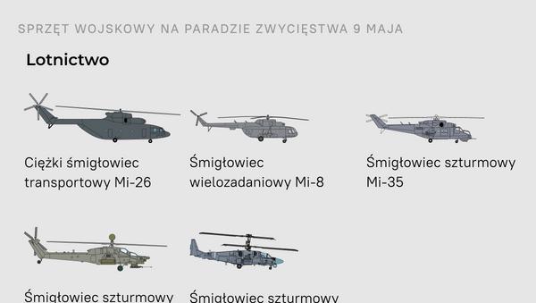 Sprzęt lotniczy na Paradzie Zwycięstwa w Moskwie - Sputnik Polska