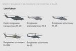 Sprzęt lotniczy na Paradzie Zwycięstwa w Moskwie