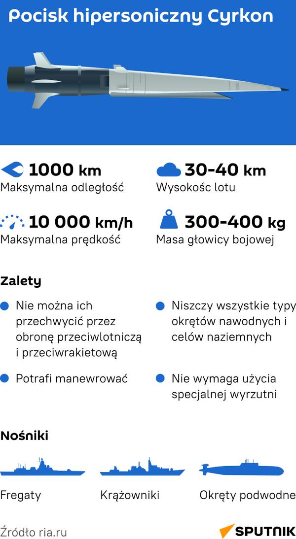 Rosyjski pocisk hipersoniczny Cyrkon - Sputnik Polska