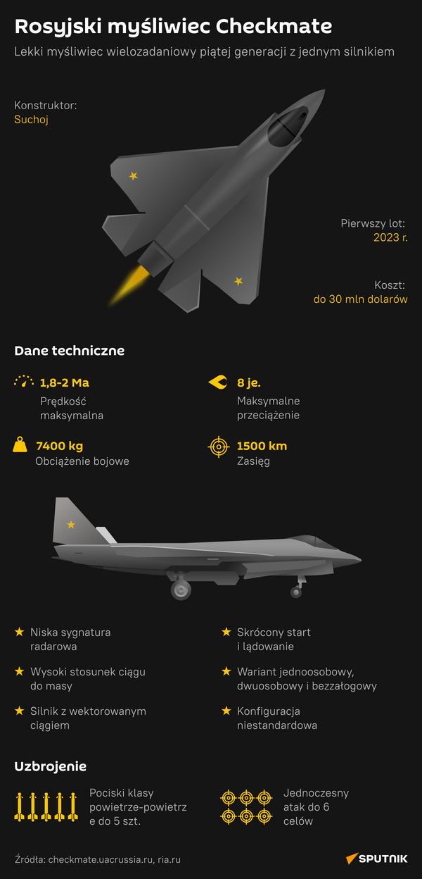 Rosyjski myśliwiec Checkmate - Sputnik Polska