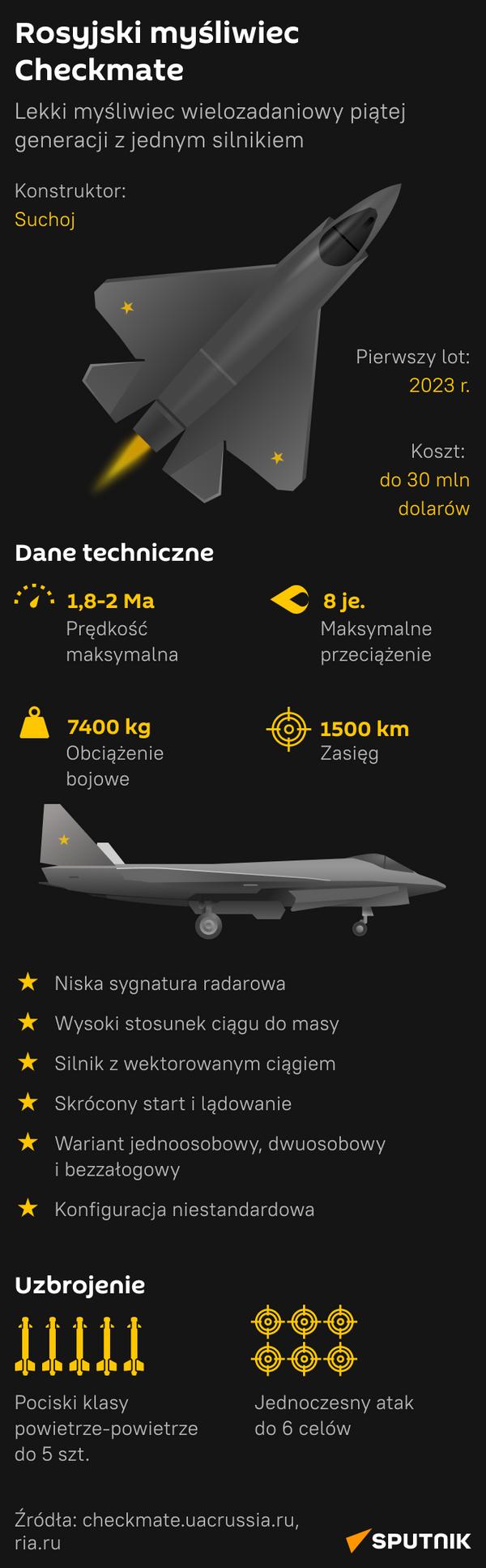 Charakterystyka rosyjskiego myśliwca Checkmate - Sputnik Polska