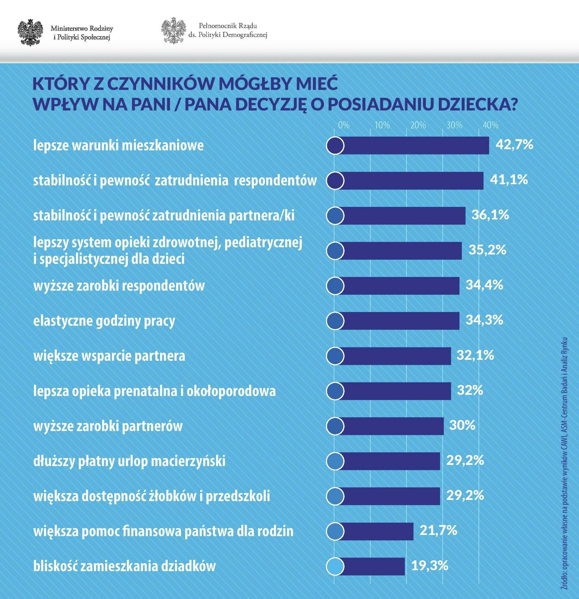 Czynniki wpływające na decyzję o posiadaniu dziecka w Polsce - Sputnik Polska, 1920, 02.08.2021