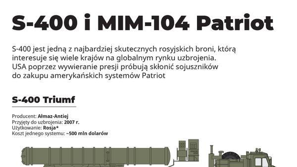 S-400 i Patriot: który lepszy i dlaczego? - Sputnik Polska