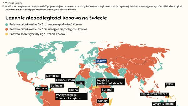 Międzynarodowy status prawny Kosowa - Sputnik Polska