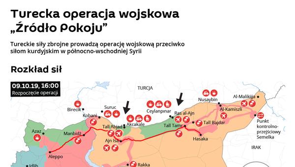 Operacja Turcji w Syrii - Sputnik Polska