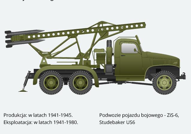 "Wyrzutnia rakietowa BM-13 ""Katiusza"""