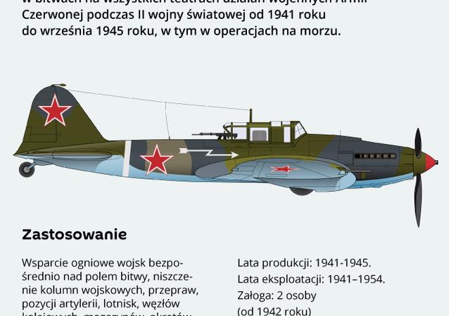 Samolot szturmowy Ił-2