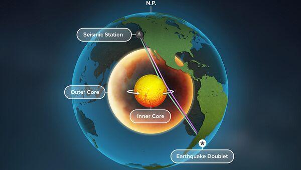 Grafika pokazująca superrotację wewnętrznego jądra Ziemi - Sputnik Polska