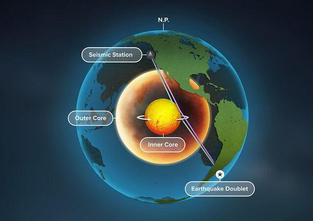 Grafika pokazująca superrotację wewnętrznego jądra Ziemi