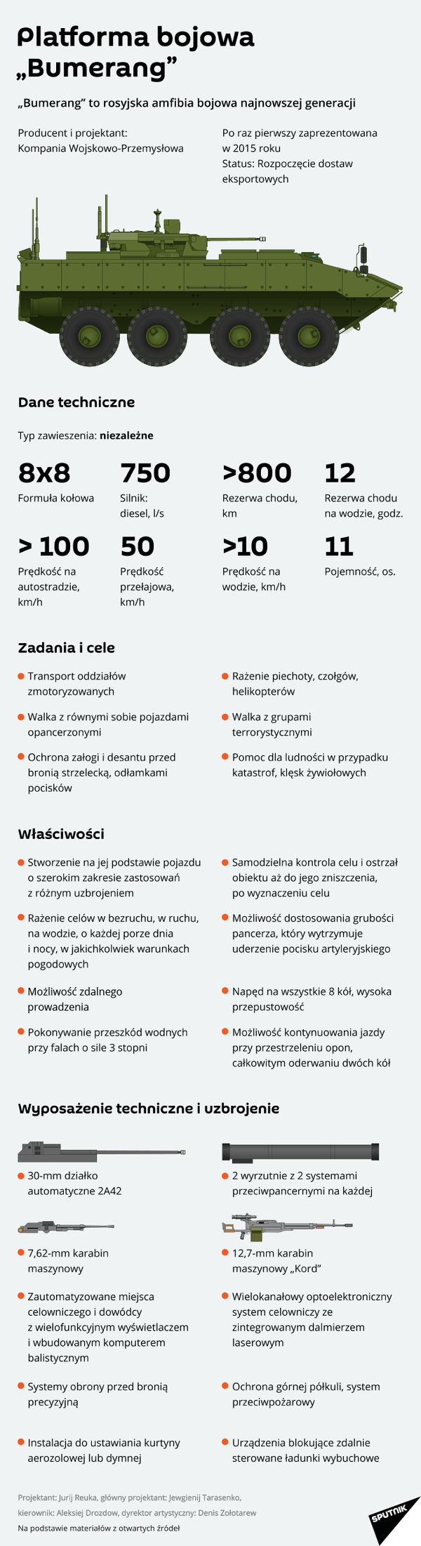 Platforma bojowa Bumerang - Sputnik Polska