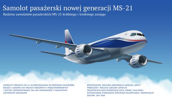 Samolot pasażerski nowej generacji MS-21 - Sputnik Polska