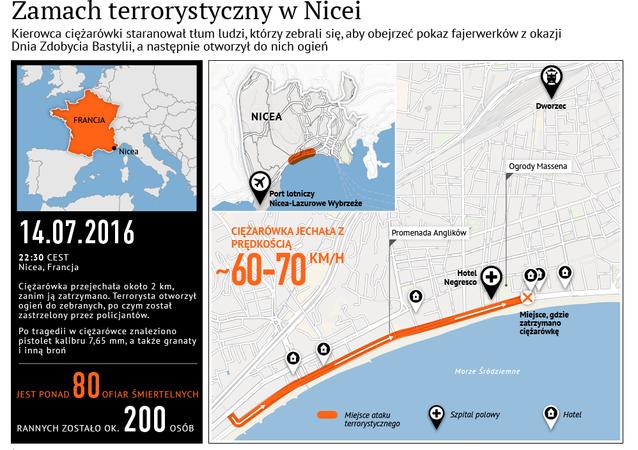 Zamach w Nicei: krok po kroku
