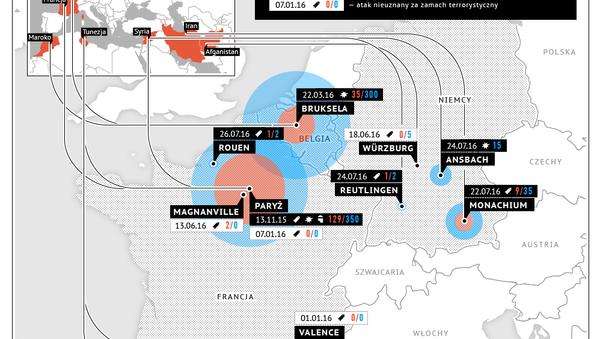 Ataki terrorystyczne w Europie - Sputnik Polska