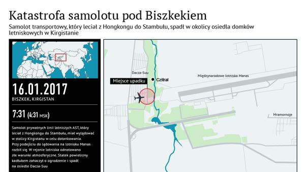 Katastrofa samolotu pod Biszkekiem - Sputnik Polska