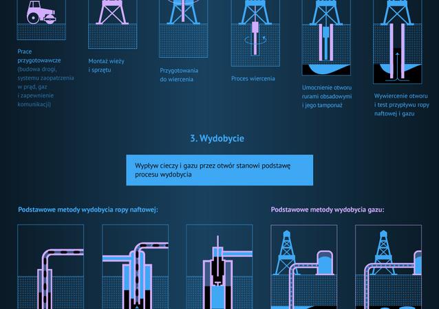 Weglowodorody: od badań do odbiorcy