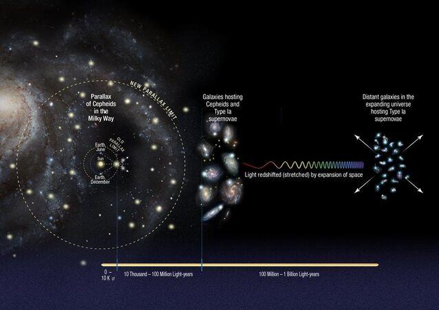 Zdjęcie przedstawiające rozciąganie Wszechświata