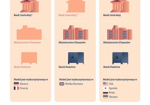 Kraje z największymi rezerwami walutowymi