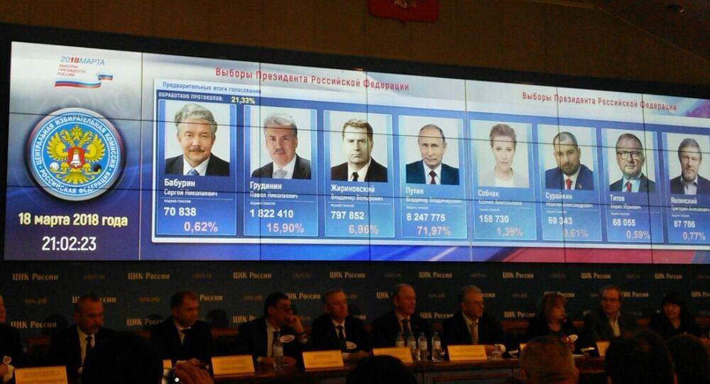 Pierwsze wyniki wyborów prezydenckich 2018 w Rosji