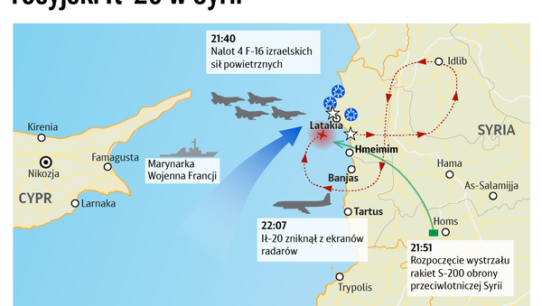 Zestrzelenie rosyjskiego Ił-20 w Syrii - Sputnik Polska