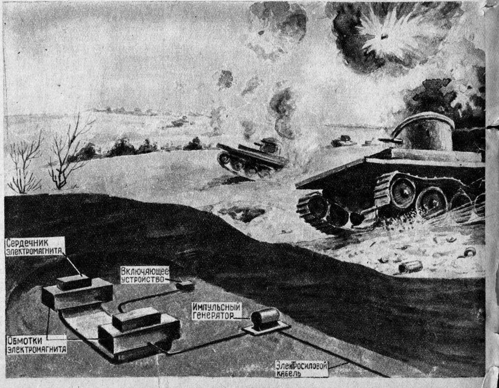 Ilustracja niewidzialnego pola magnetycznego, które wyłącza czołgi i pojazdy, w czasopiśmie Technika młodzieży, 1939 rok